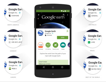 Google launches a new review and rating system for Play Store apps