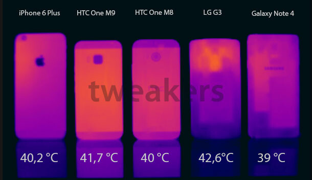 Thermal image of the HTC One M9 vs other flagship phones under load - HTC One M9 does not overheat when pushed, new thermal image confirms