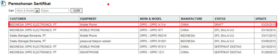 """Is the Oppo A11w, just certified by the Indonesian FCC, the bezel-less handset we've recently seen? - Oppo A11w receives certification by Indonesia's FCC; is this Oppo's """"bezel-less"""" phone?"""
