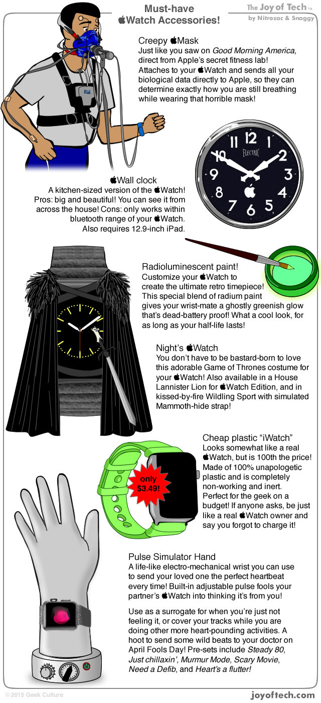 """Humor: The """"must have"""" Apple Watch accessories, paint, clocks, even spare limbs"""