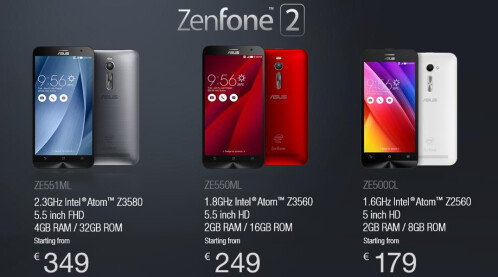 The Asus ZenFone 2 officially arrives in Europe