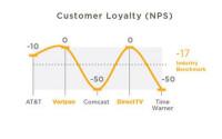 Verizon-ATT-Comcast-consumer-loyalty.jpg