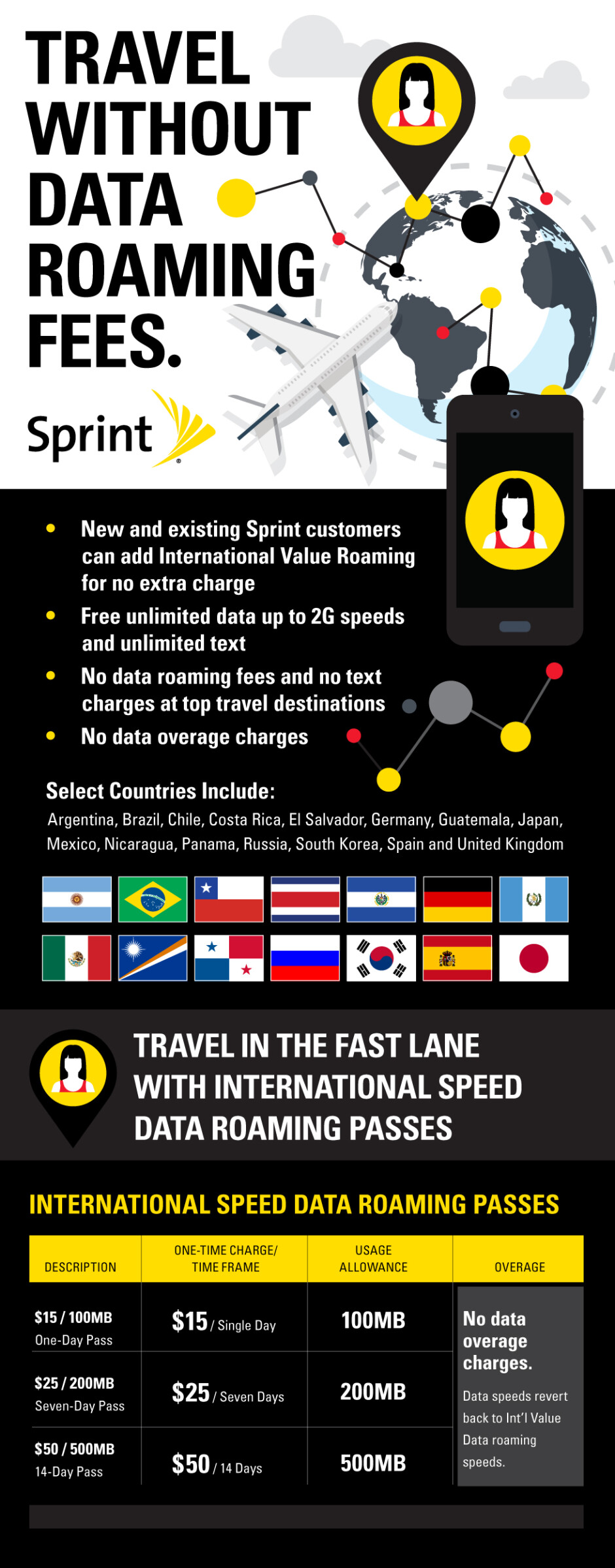 Sprint now offering free international roaming
