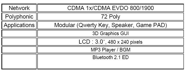 UPDATE: Verizon's LG VX9600 found on FCC site