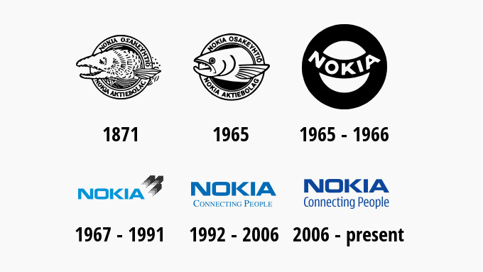Heres How Major Cell Phone Companies Logos Evolved Through The Years