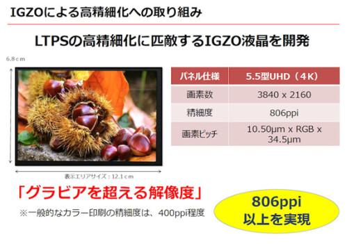 Sharp IGZO 4K smartphone display