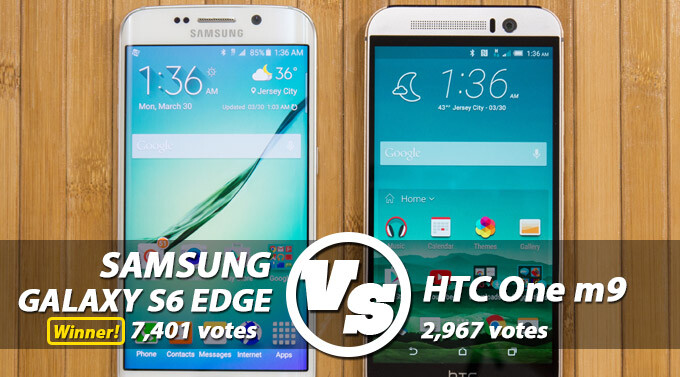HTC One M9 vs Samsung Galaxy S6 edge user comparison results: HTC bites on Samsung's shiny metal edge