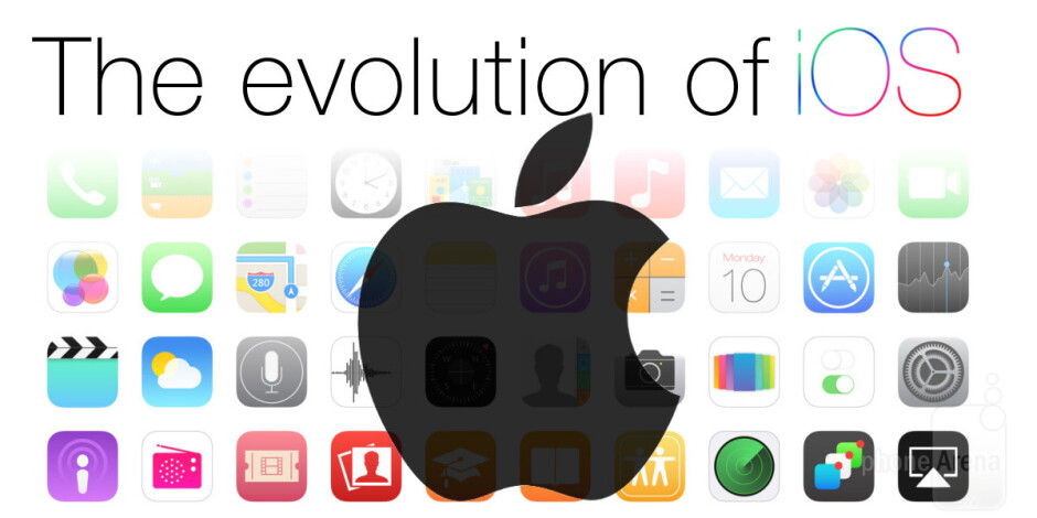 iOS 9's predecessors: the evolution of Apple's mobile platform through the years