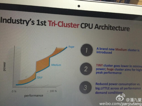 MediaTek's Tri-Cluster CPU Architecture is employed on the chip
