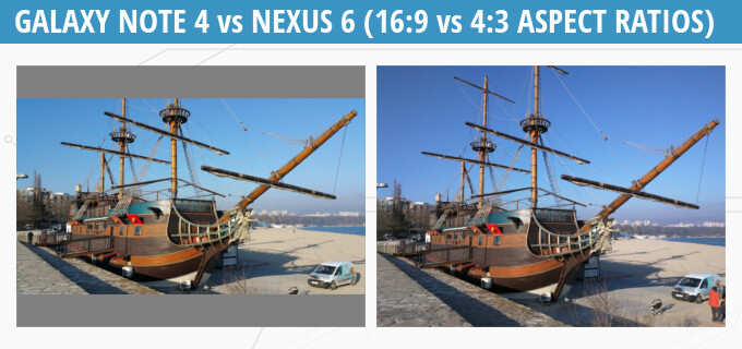The Google Nexus 6 (right) has a wider vertical viewing angle compared to the Galaxy Note 4 (left). This is primarily because of the difference in their sensors' aspect ratios - Living with the Samsung Galaxy Note 4: a camera review