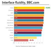Interface-BBC