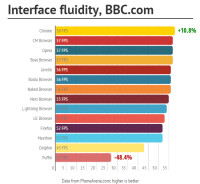 Interface-BBC.png