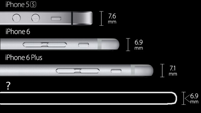 Slimmer than slim: Here are 12 smartphones that are thinner than the iPhone 6