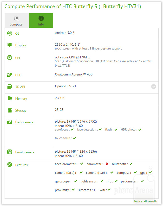 HTC Butterfly 3 leaks on CompuBench, reveals 13MP selfie camera with 4K recording?