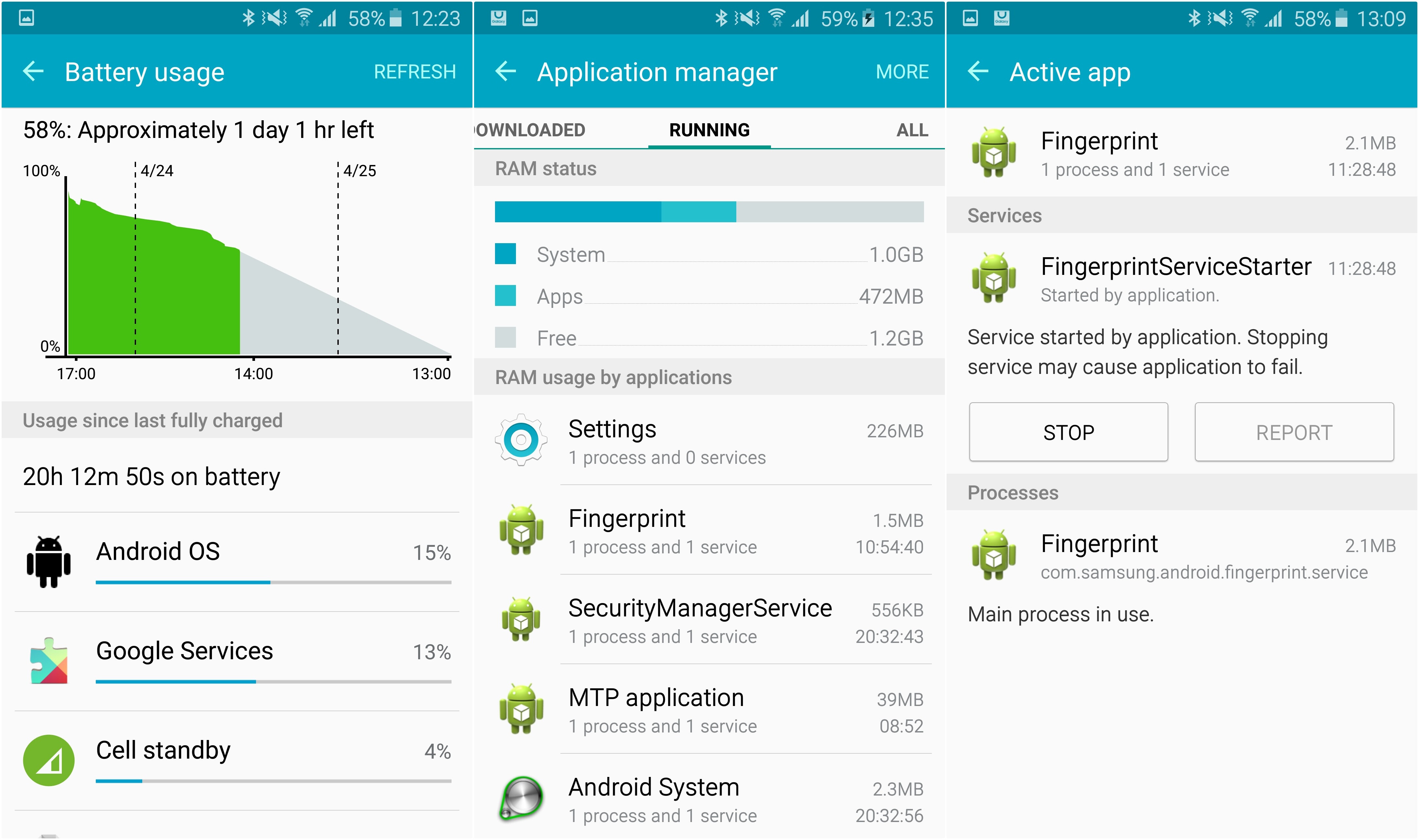 Tips Extending Android Battery Life Keep Apps Batery Usage In Check