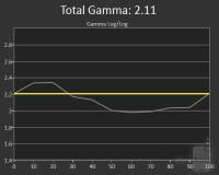 m8-gamma