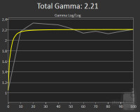 m9-gamma