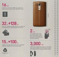 g4-infographic-2