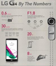 g4-infographic