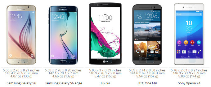 Galaxy S6/S6 edge vs LG G4 vs HTC One M9 vs Sony Xperia Z4: Which one you'd rather have?
