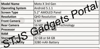 Alleged specs leak for the third-gen Motorola Moto X