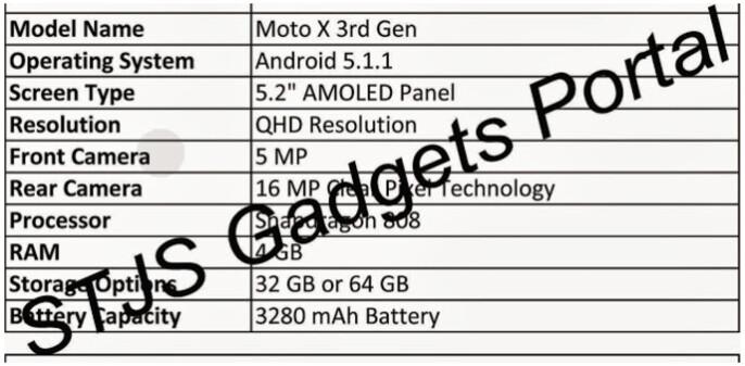 Alleged specs leak for the third-gen Motorola Moto X - Third-generation Motorola Moto X specs leak