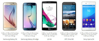 Galaxy S6/S6 edge vs LG G4 vs One M9 vs Xperia Z4: Which ...