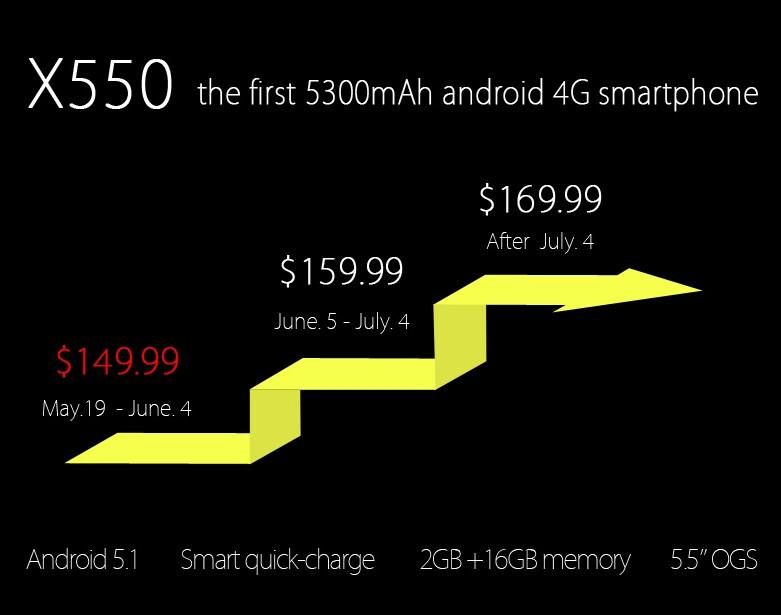 price X550