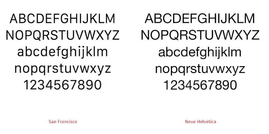 Apple rumored to be changing fonts in iOS 9, OS X 10.11; goodbye, Helvetica Neue?
