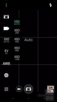 ISO controls(Auto)