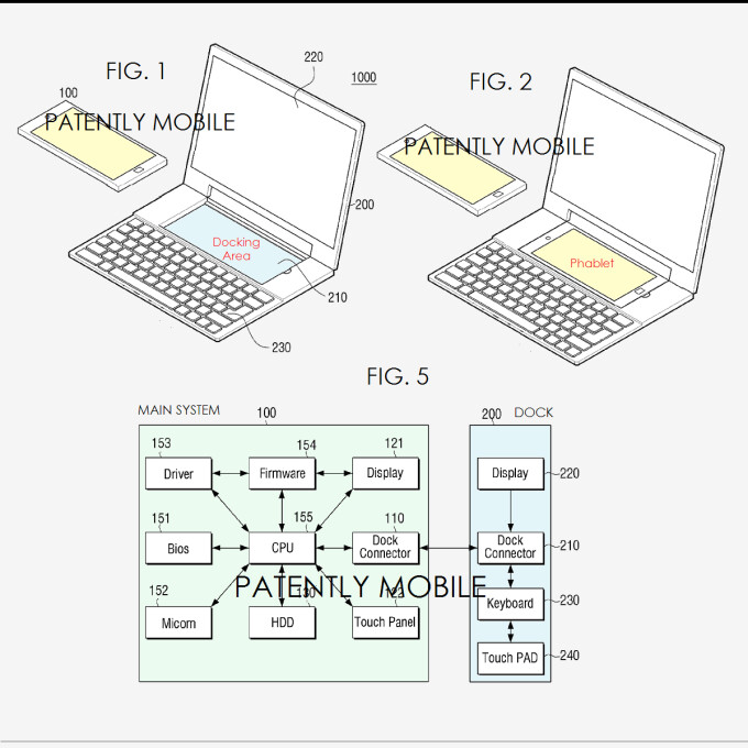 Samsung patents an interesting phablet-notebook dual OS system