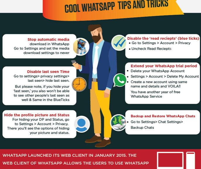Infographic Ideas infographic messaging apps : The APP Ecosystem: WhatsApp infographic reveals interesting facts ...