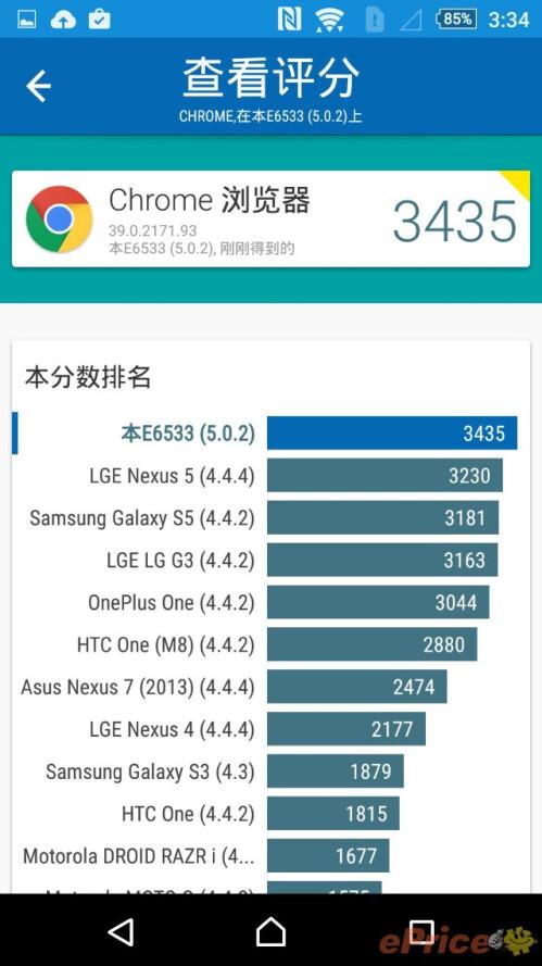 Xperia Z3+ Vellamo Browser score