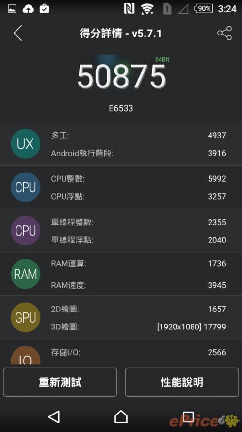 Xperia Z3+ AnTuTu score