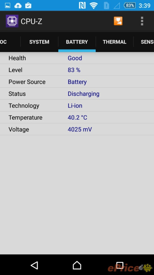 CPU temperature after the testing was done