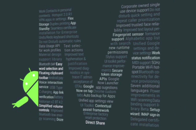 Android M: all 55 new features explained (full changelog)