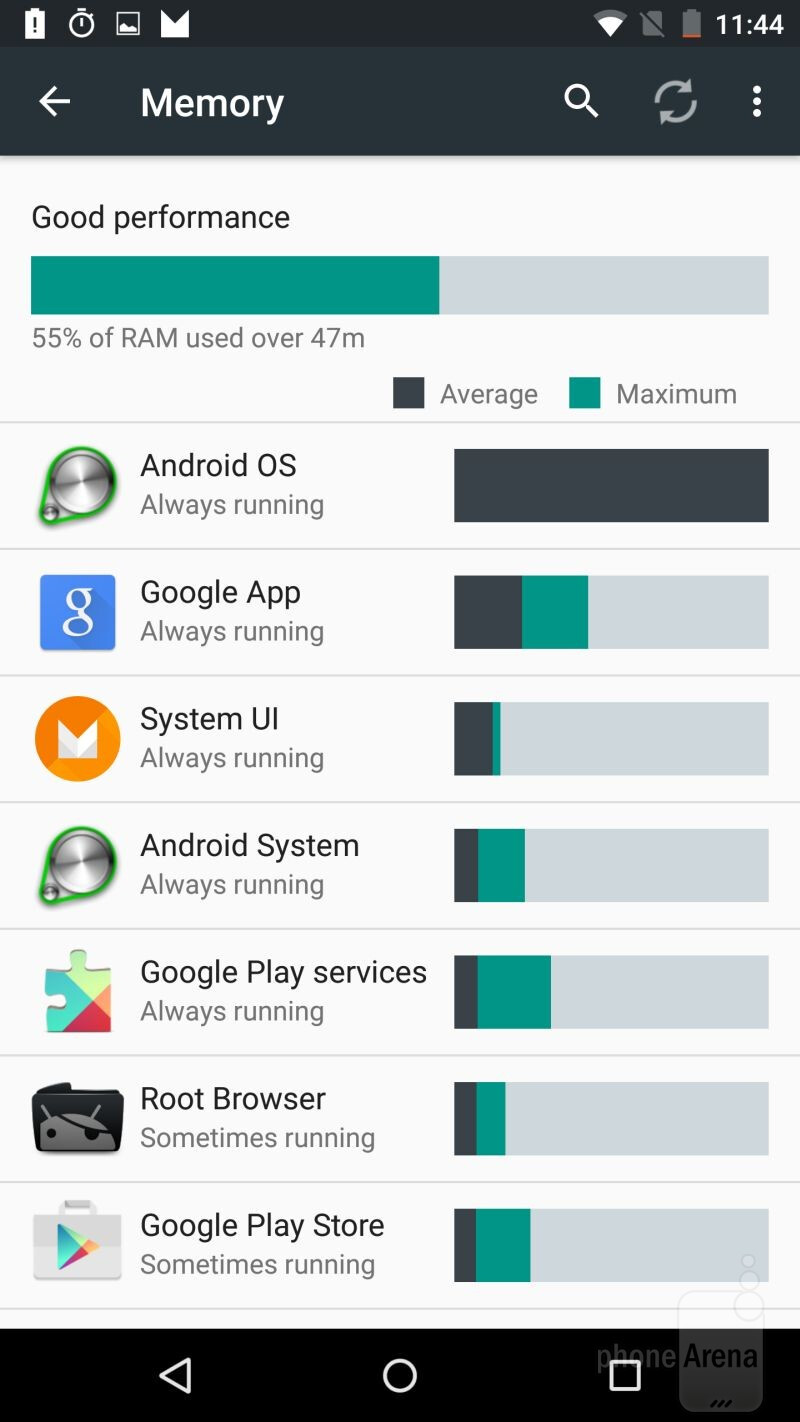 Android M vs iOS 9: a first look after the I/O and WWDC ...