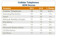smartphone-customer-satisfaction.jpg
