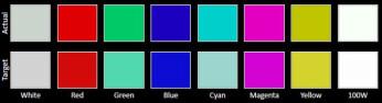 sRGB color chart