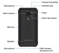 Samsung-Galaxy-S6-Active-confimred-02.jpg