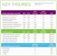 Ericsson-report-1
