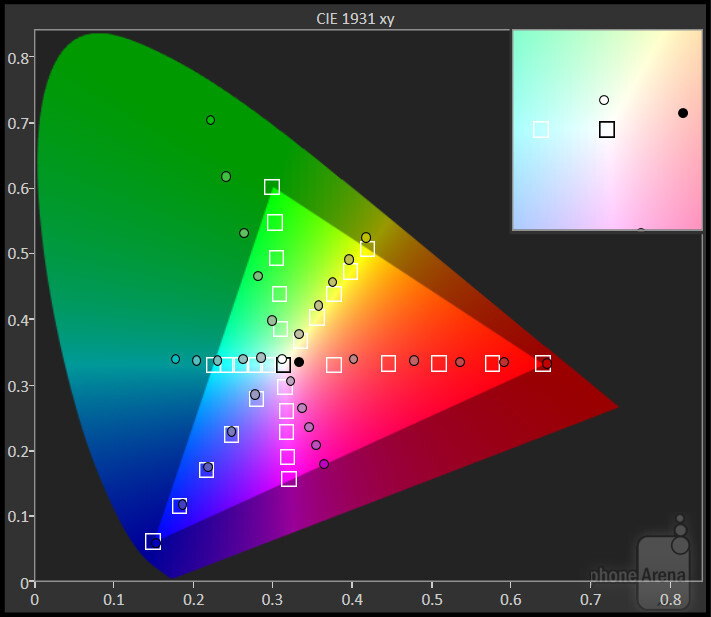 CIE 1931 xy chart (sRGB)