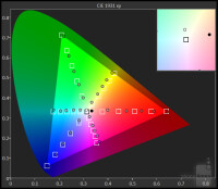 01-Gamut-Adobe-RGB