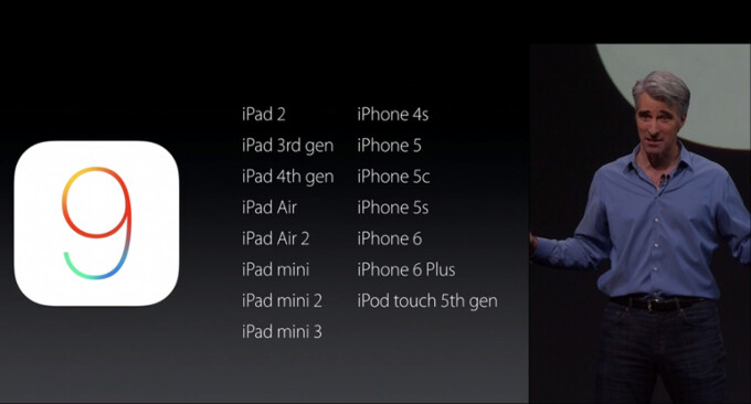 Will my iPhone or iPad get iOS 9? Apple revealed the devices that will support the update!