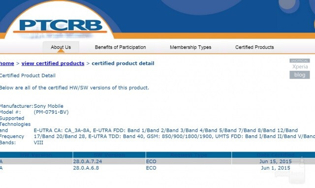 Firmware update certified for Sony Xperia Z3+ and Z4 Tablet; could fix overheating issues