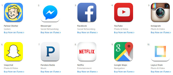 Move over, Candy Crush, Fallout Shelter catapults to #1 app in iTunes Charts