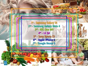 the best selfie phone: galaxy s6 vs lg g4 vs iphone 6 vs one m9 vs ...