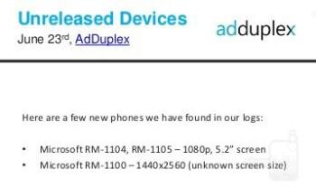 Quad-HD Windows 10 phone, possibly the Lumia 940 XL, confirmed through ad network