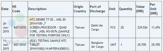 HTC sends two versions of its new tablet to India for testing - Two versions of HTC's new tablet are shipped to India for testing