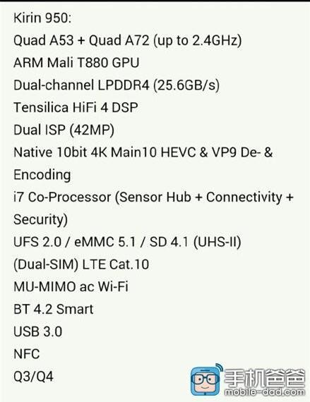 An almost-full specs sheet of Huawei's upcoming 64-bit Kirin 950 chipset pops up